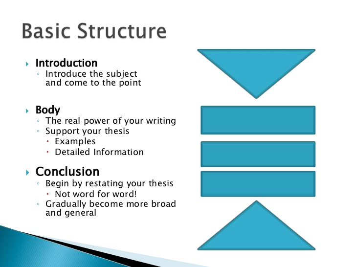 How to Write an Essay Introduction: Structure, Tips | EssayPro