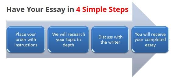 Dissertation Proposal Service Words✏️ :: Write my essays no plagiarism👨🎓