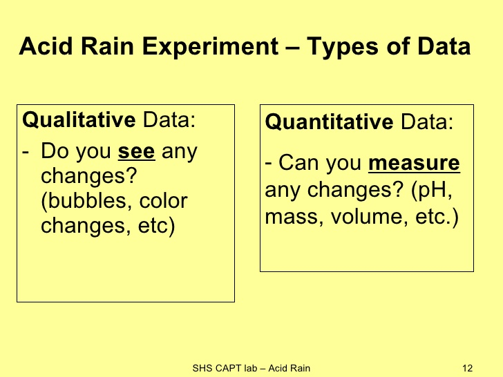 chemistry research paper acid rain Essay acid rain is a common term for pollution caused when sulfur and nitrogen dioxides combine with atmospheric moisture to produce a rain, snow, or hail of sulfuric and nitric acids.