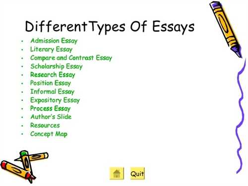 Types of high school essays