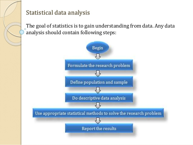 statistical data analyses Step-by-step guide to data analysis & presentation data analysis with a good statistical program isn't how to carry out data analyses that answer various.