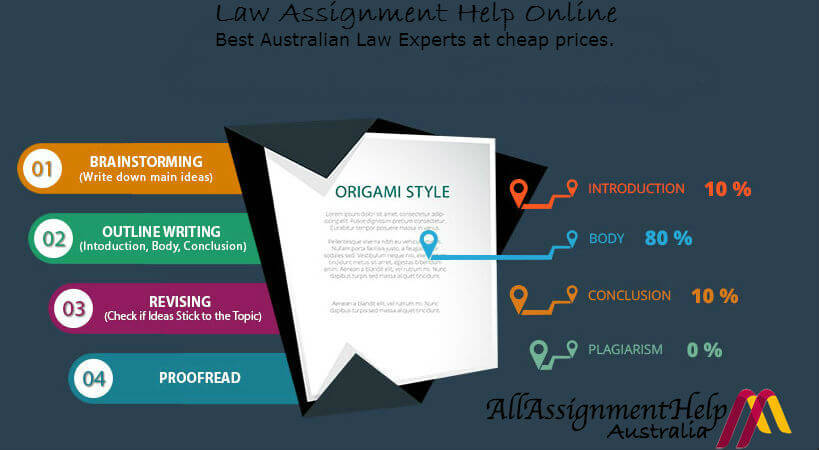 assignment help experts college homework help and online tutoring  assignment help experts