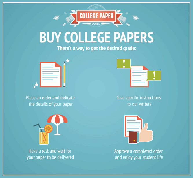 Buying school papers