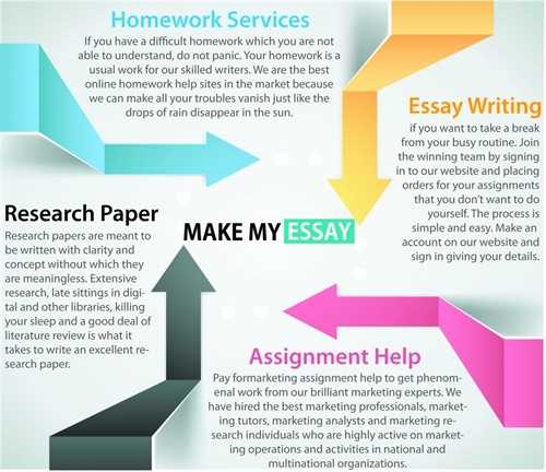 How to write in scholarship essay?