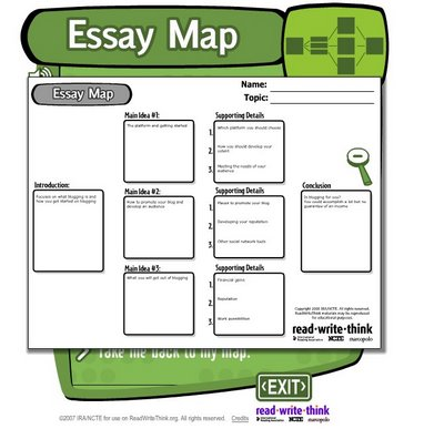 English Homework – the Quickest Solution for Completing It