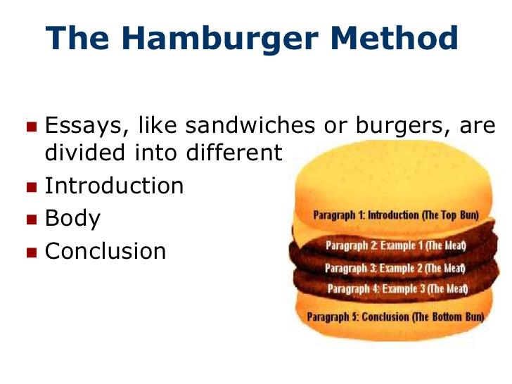 400 word process essay process essay