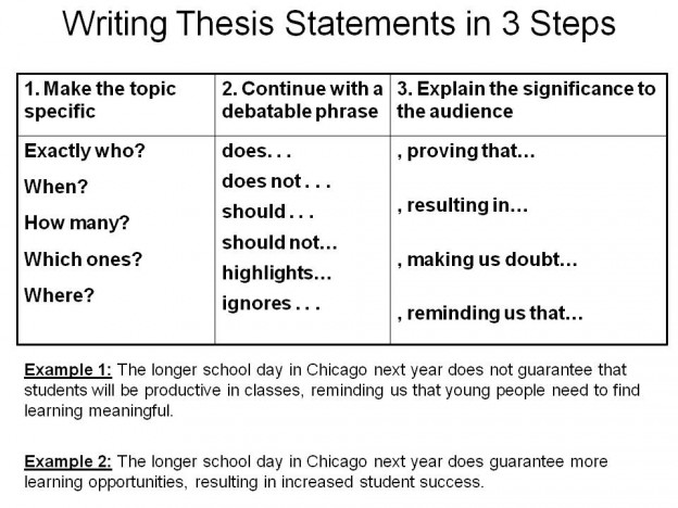 Help Me Write A Thesis Statement - College Homework Help And Online  Tutoring.