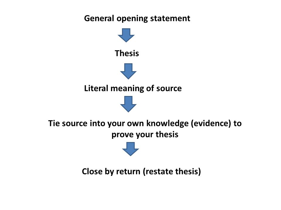 "where does the thesis statement go in a narrative essay This post dissects the components of a good thesis statement and gives 15 thesis statement  go to that movie"")  essay, but if none of these thesis."