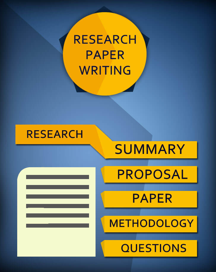research paper writing service uk Research paper writing services reviews - we allow fourteen days for you to check your paper once it is delivered to you when you have reviewed your paper, you can either approve it, or in the unlikely event that you require any changes, simply let us know, and your writer make the requested changes.