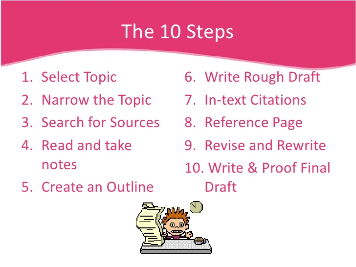Writing A Essay Paper  College Homework Help And Online Tutoring Writing A Essay Paper Proposal Essay Outline also Cheap Seo Article Writing Service  Online Bio Writing Service