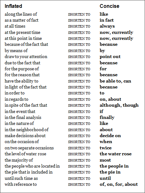 Phd dissertation word count