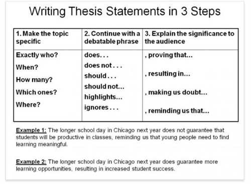 writing a thesis paper  college homework help and online tutoring writing a thesis paper